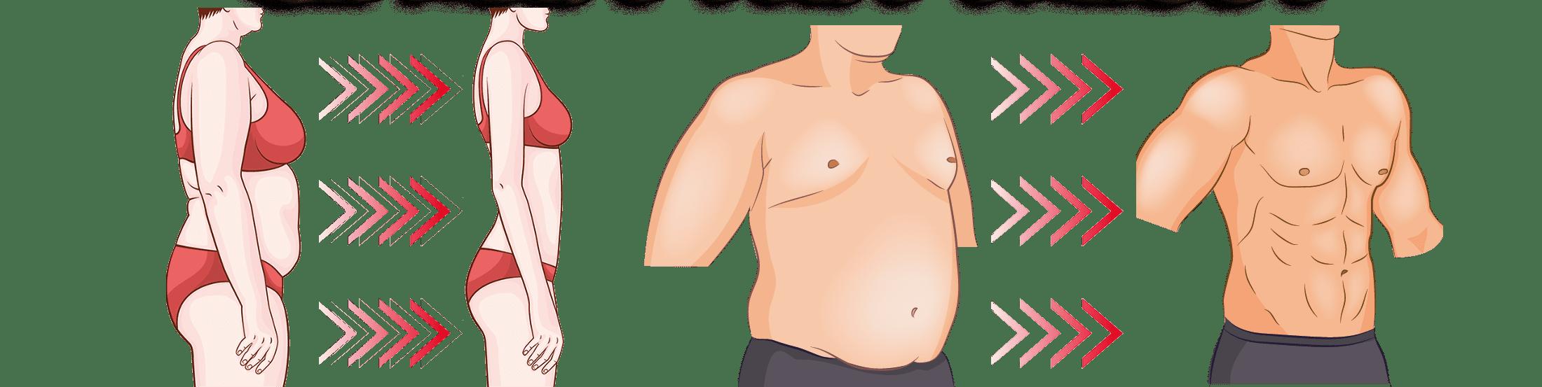 gå ner i vikt snabbt