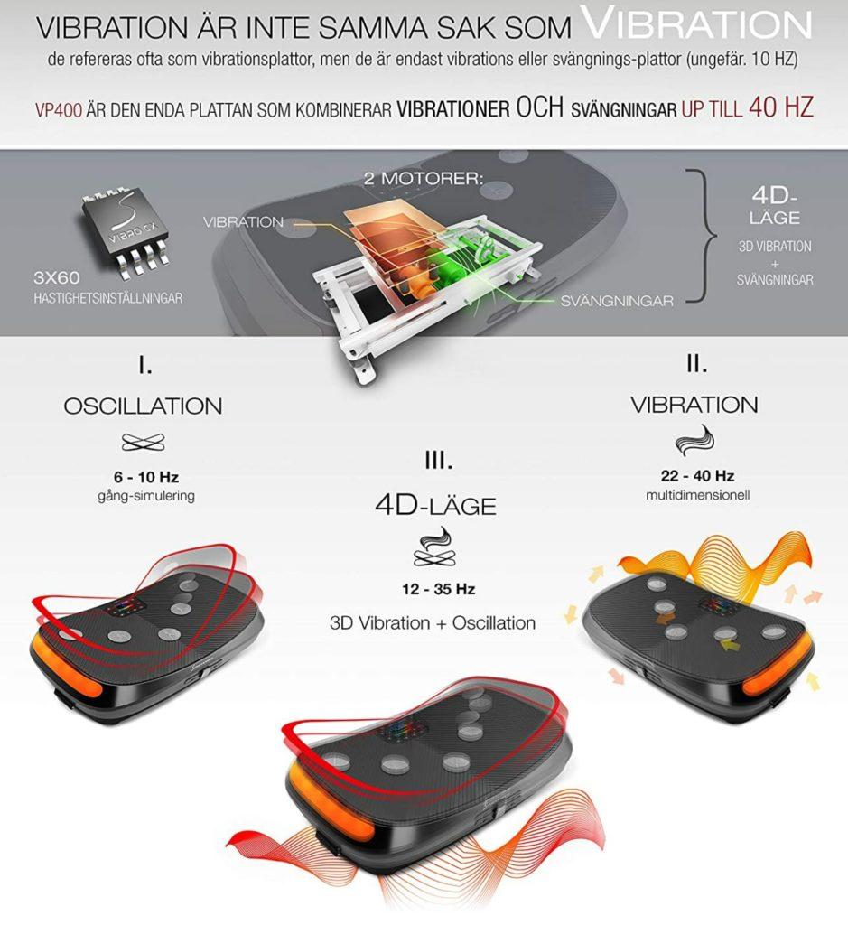 4d vp400 vibrationsplatta