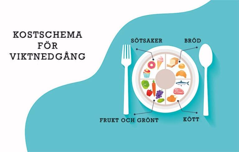 Kostschema för viktnedgång