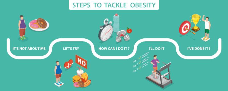 att deffa med rätt kost och träning